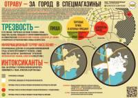 В воскресенье 8го февраля в РостовенаДону прошел формирующий опрос ОТРАВУ  ЗА ПОСЕЛЕНИЯ В СПЕЦМАГАЗИНЫ