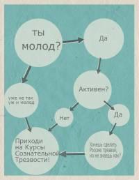 25 мая, стартовали юбилейные 10е курсы сознательной Трезвости в РостовенаДону